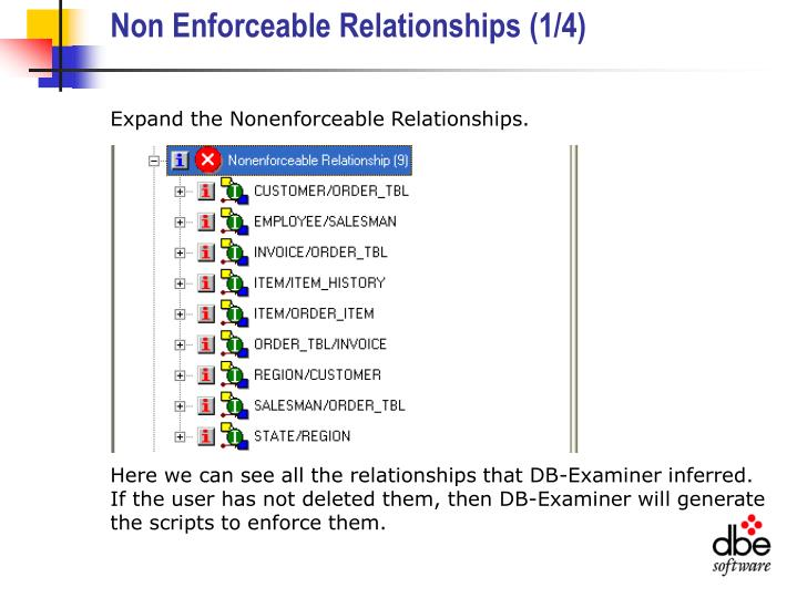 Non Enforceable Relationships (1/4)