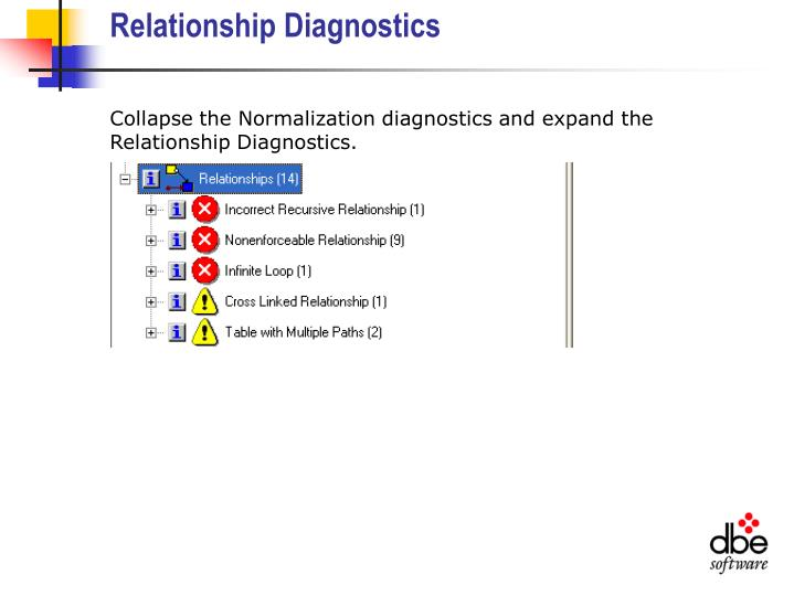 Relationship Diagnostics