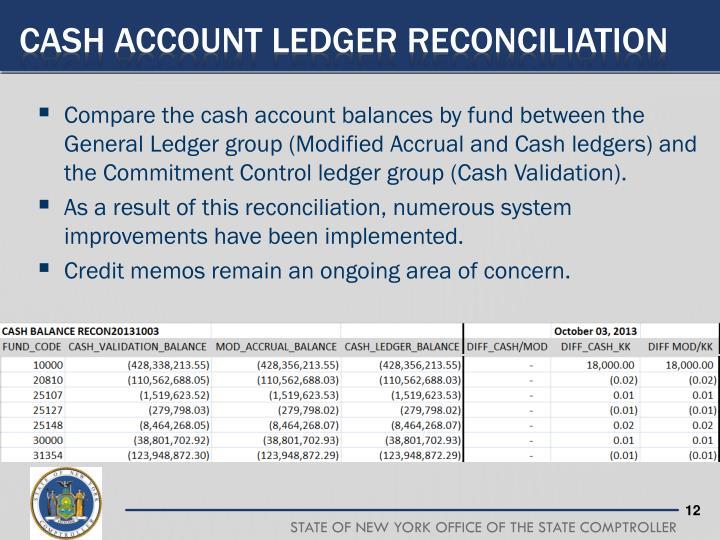 Cash Account Ledger Reconciliation