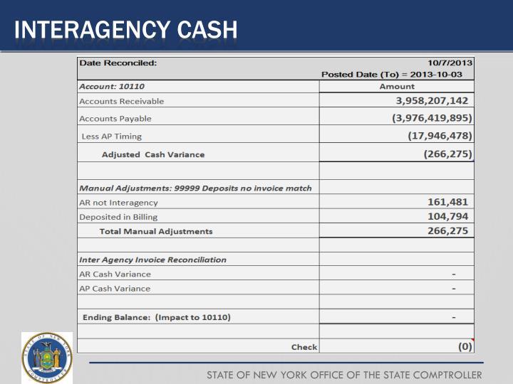 Interagency CASH