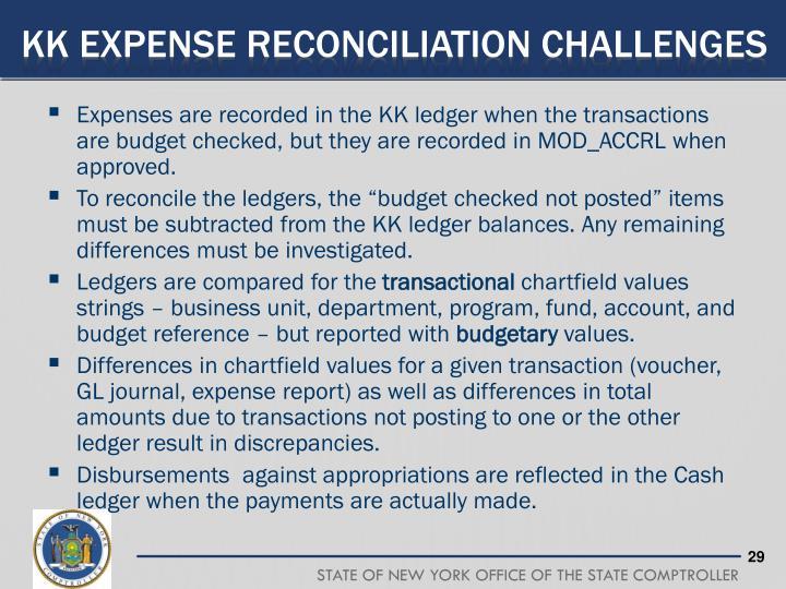 KK Expense Reconciliation Challenges