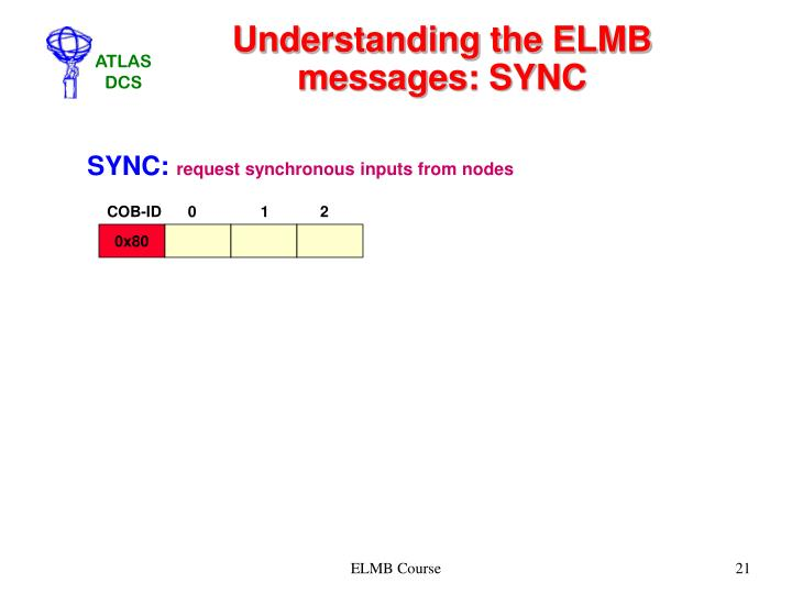 Understanding the ELMB messages: SYNC
