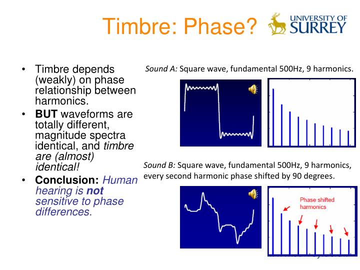 Timbre: Phase?