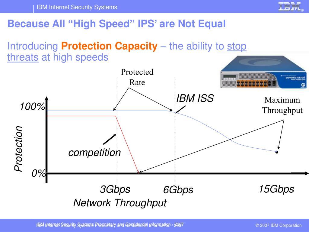 PPT - Network: Proventia Intrusion Prevention & Proventia