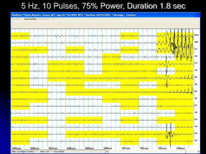 5 Hz, 10 Pulses, 75% Power, Duration 1.8 sec