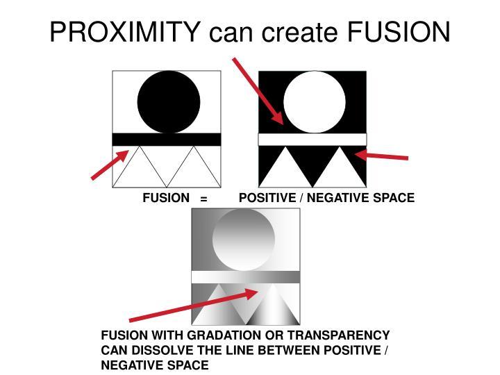 PROXIMITY can create FUSION