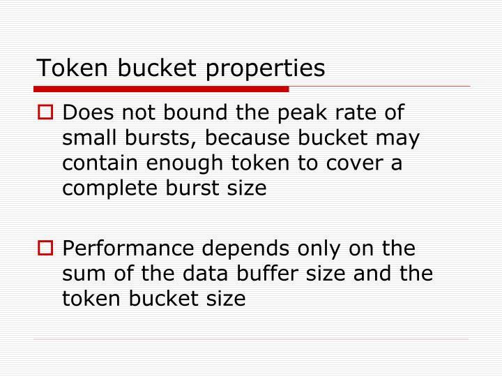 Token bucket properties