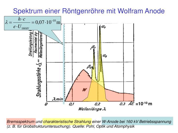 Spektrum einer Röntgenröhre mit Wolfram Anode