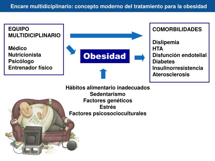 Encare multidiciplinario: concepto moderno del tratamiento para la obesidad