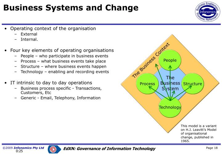 Business Systems and Change