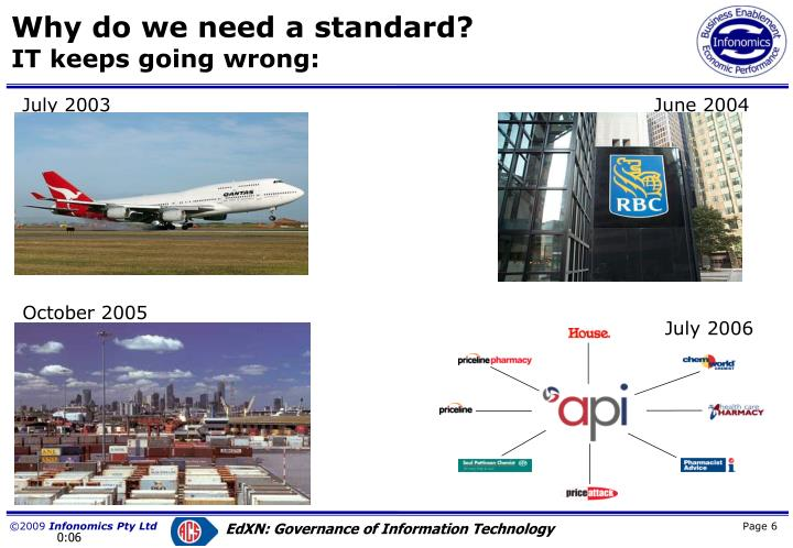 Why do we need a standard?