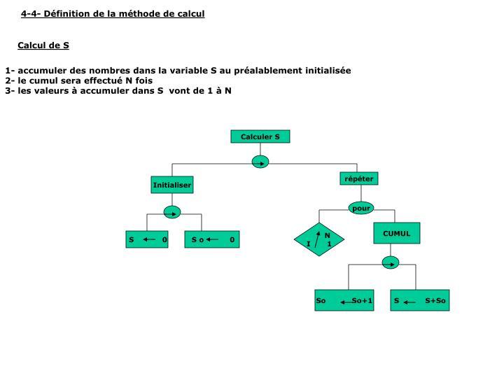4-4- Définition de la méthode de calcul