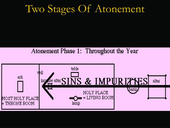 Two Stages Of Atonement
