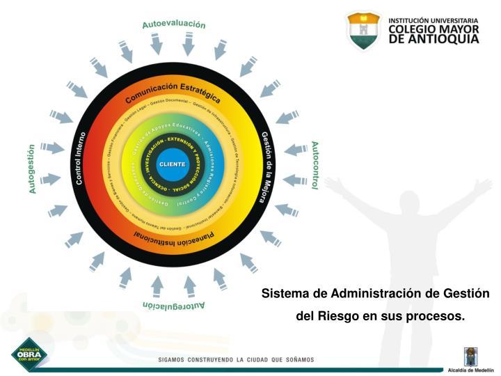 Sistema de Administración de Gestión del Riesgo en sus procesos.