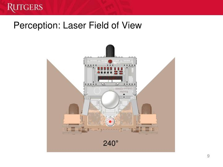 Perception: Laser Field of View