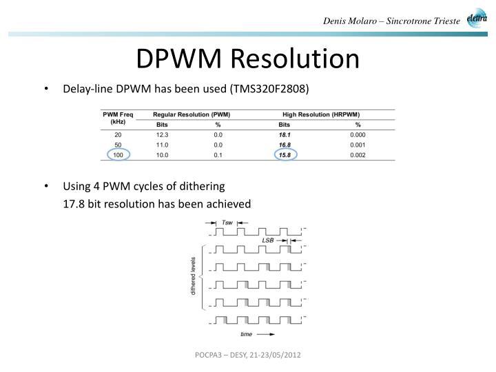 DPWM Resolution