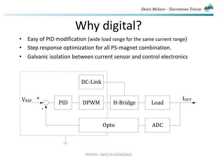 Why digital?