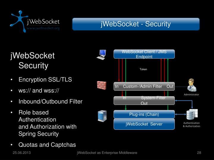 jWebSocket - Security