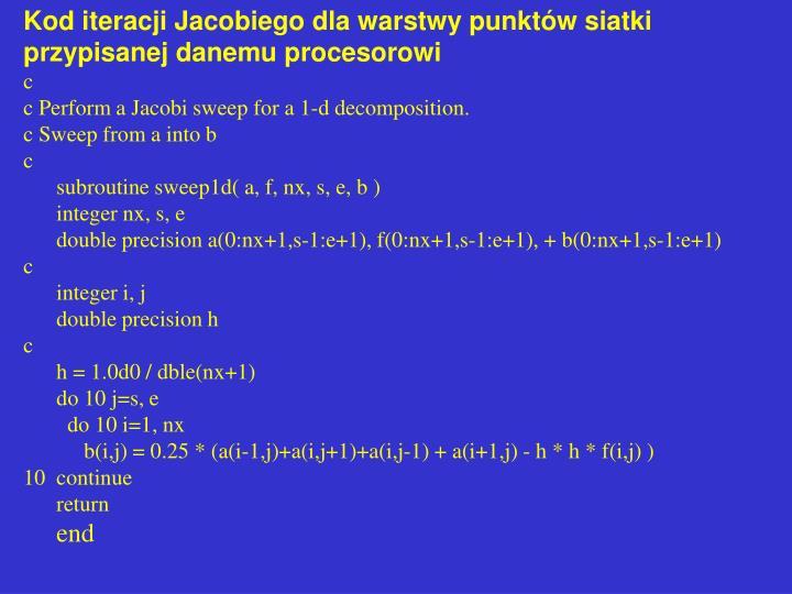 Kod iteracji Jacobiego dla warstwy punktów siatki przypisanej danemu procesorowi