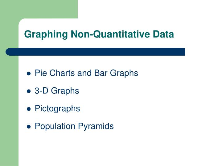 Graphing non quantitative data