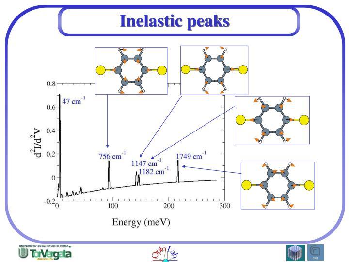 Inelastic peaks