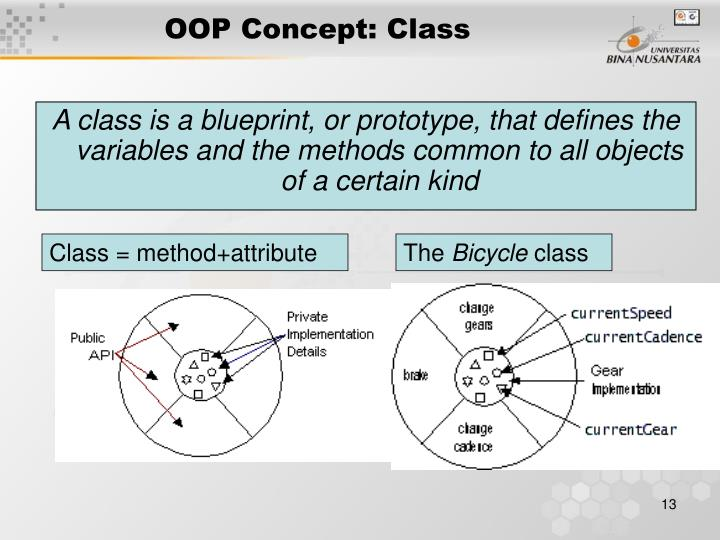 A class is a blueprint, or prototype, that defines the variables and the methods common to all objects of a certain kind