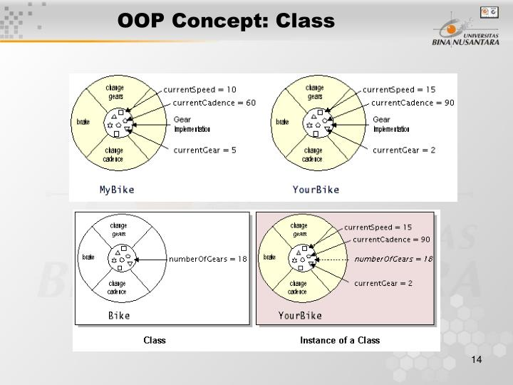 OOP Concept: Class