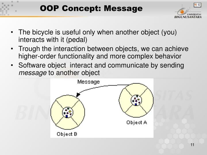 OOP Concept: Message