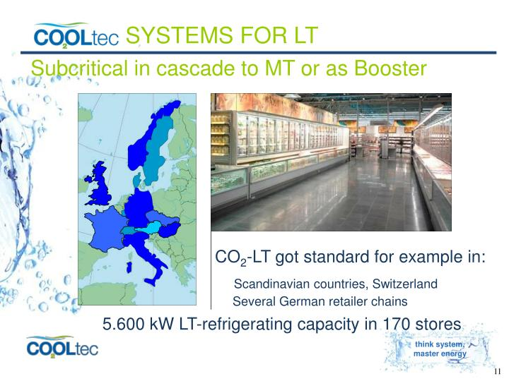 SYSTEMS FOR LT