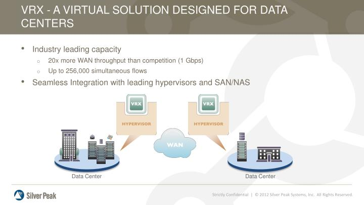 VRX - A VIRTUAL SOLUTION DESIGNED FOR DATA CENTERS
