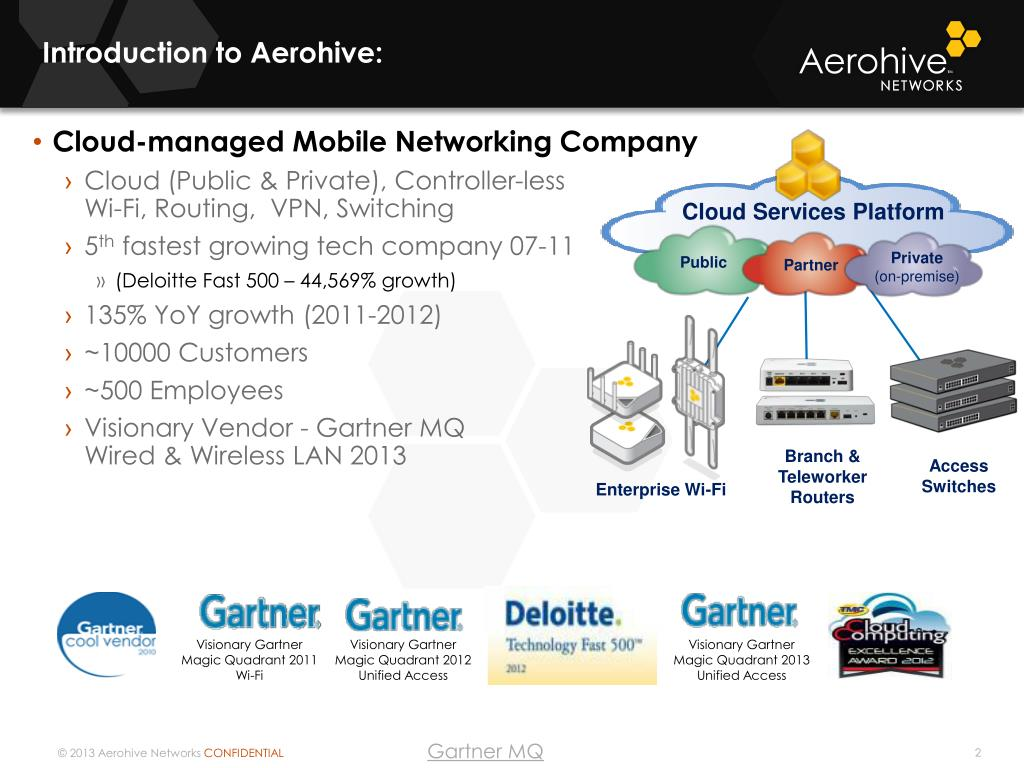 PPT - Aerohive Networks PowerPoint Presentation - ID:4843703