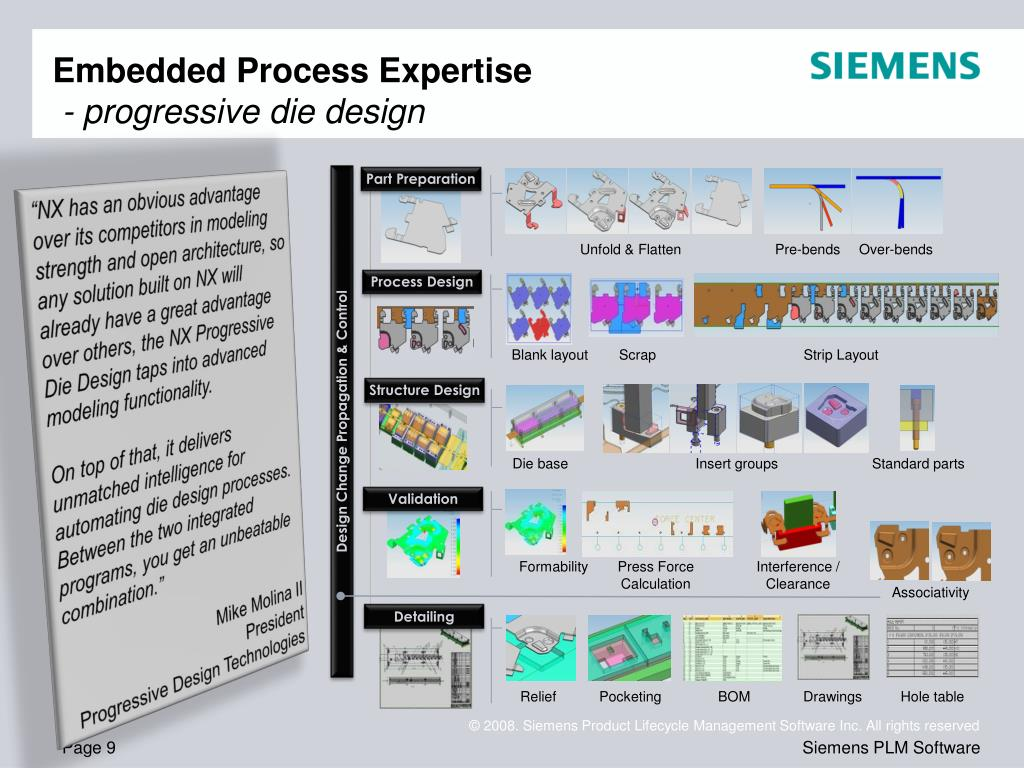 PPT - NX Tooling & Fixture Design PowerPoint Presentation