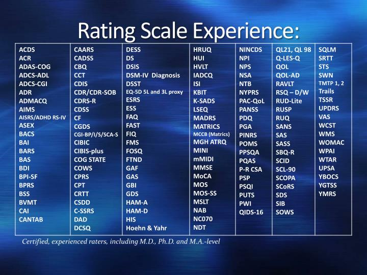 rating scale experience n.