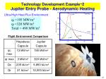 technology development example 2 jupiter entry probe aerodynamic heating