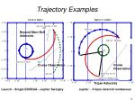 trajectory examples