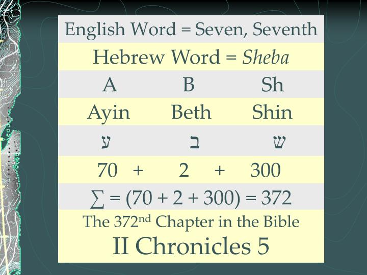 English Word = Seven, Seventh