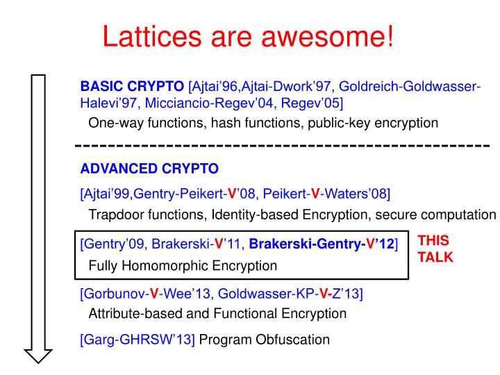 Lattices are awesome!