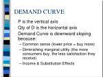 demand curve1
