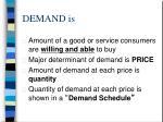 demand is
