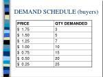 demand schedule buyers