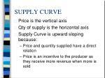 supply curve1