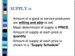 supply is