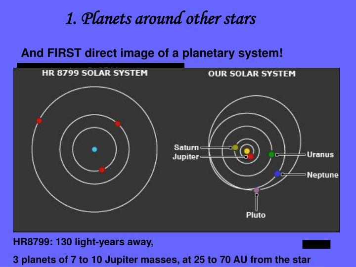 1. Planets around other stars