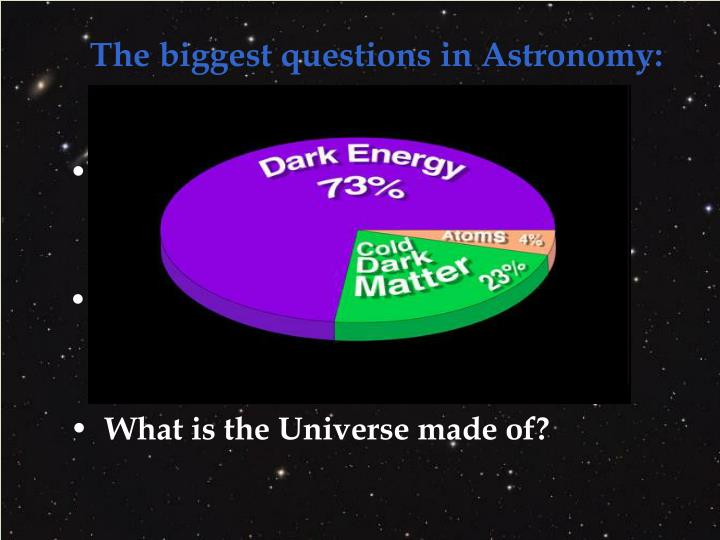 The biggest questions in Astronomy:
