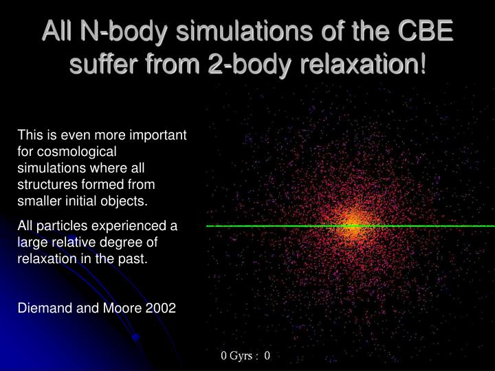 All N-body simulations of the CBE suffer from 2-body relaxation!