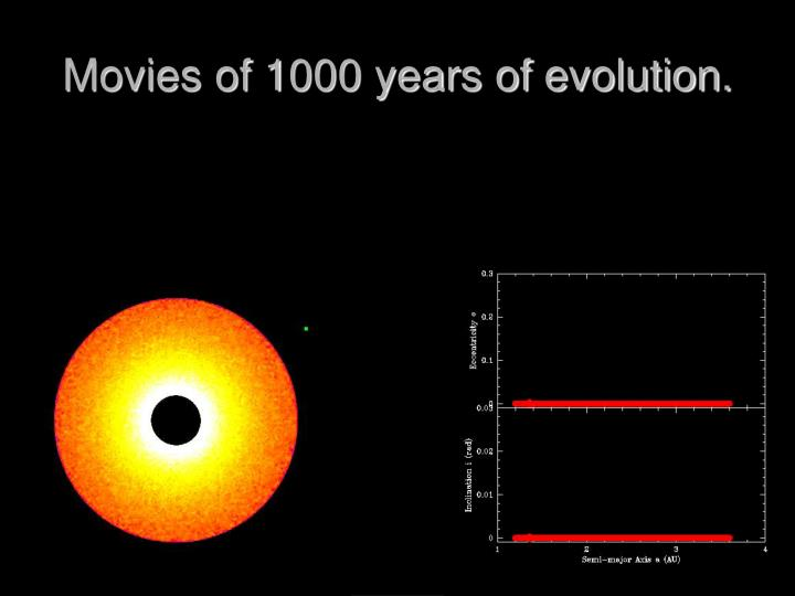Movies of 1000 years of evolution.