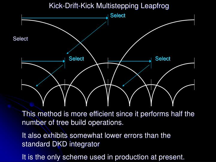 Kick-Drift-Kick Multistepping Leapfrog