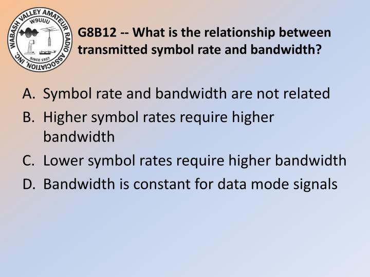 G8B12 -- What is the relationship between transmitted symbol rate and bandwidth?