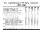 life expectancy and mortality indicators 1970 2001