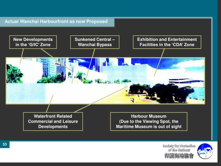 Actual Wanchai Harbourfront as now Proposed